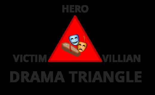 drama triangle chad riddersen